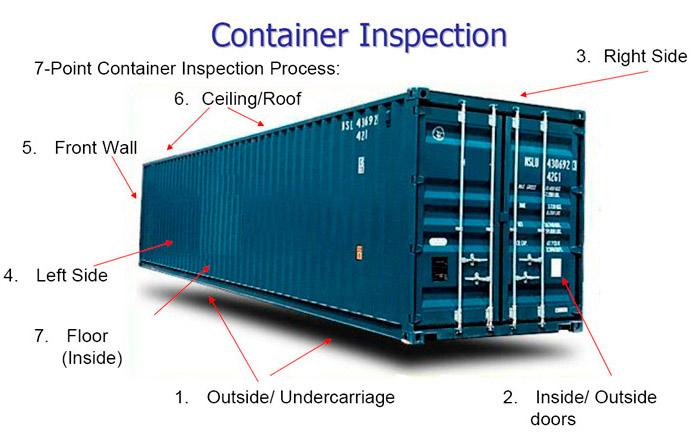 Инспекция контейнеров
